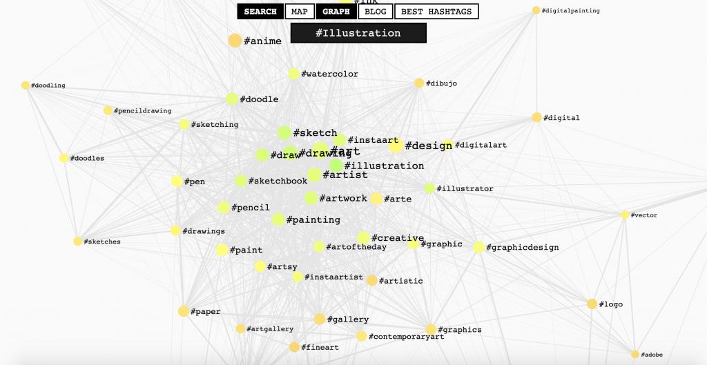 buscar hashtags instagram