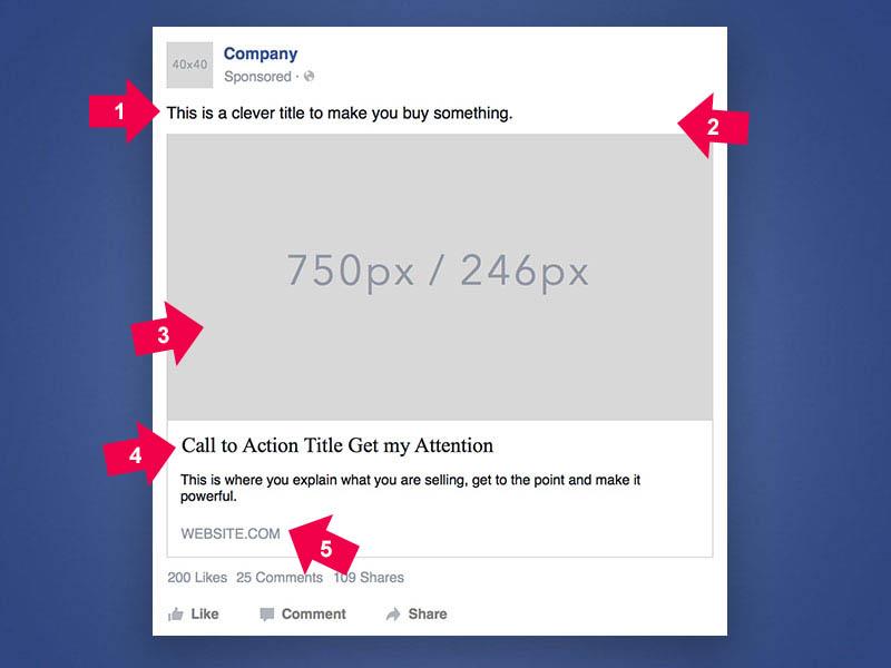 facebook ads psicologos y terapeutas